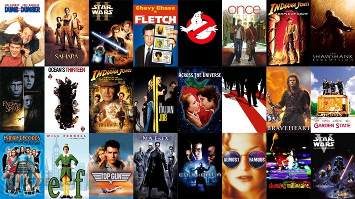 02h Xem Phim HD + 02 Phần Bắp Rang Bơ Cho 2-6 Người Tại Café Cinema