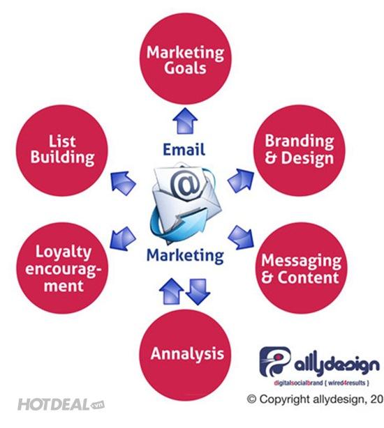 222664-email-marketing-body-%20(1).jpg